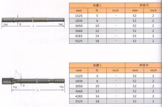 High Grade Raw Material DTH Drill Rods With Excellent Wear Resistance