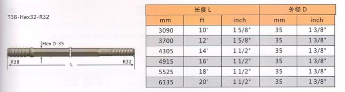 R32 Drifter / Extension DTH Drill Rods High Performance For Mining And Quarrying